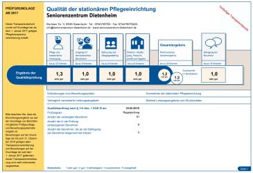 SZ Dietenheim Qualität Transparenzbericht
