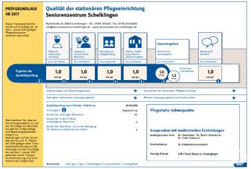MDK Seniorenzentrum Schelklingen Okt. 2019